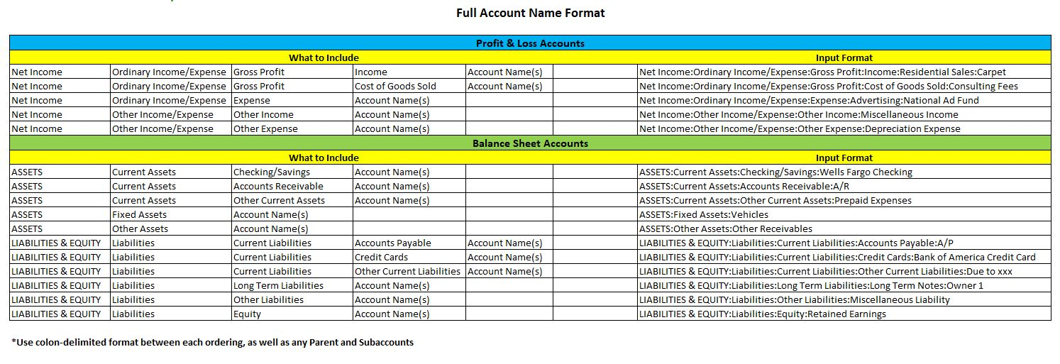 bind financial data in reports based on full account name qvinci
